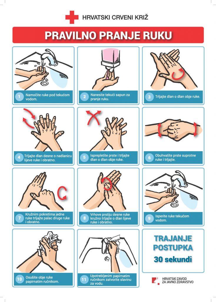 Pravilno pranje ruku COVID-12