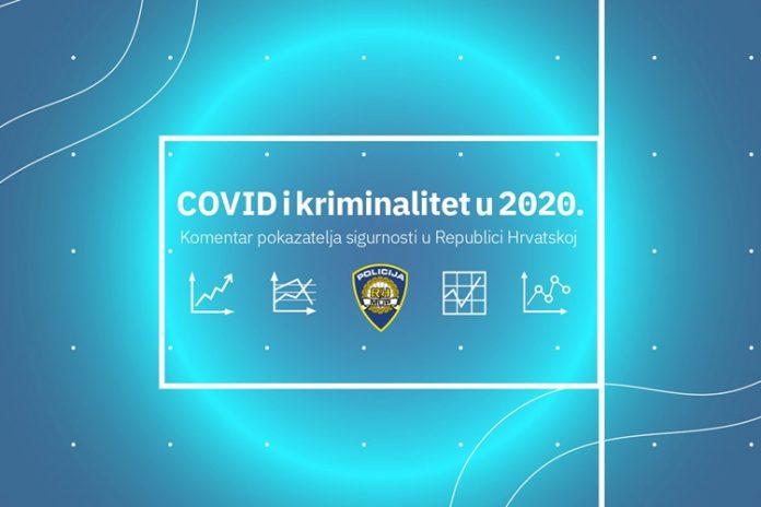 Analiza trendovi i komentari stanja sigurnosti u 2020. godini